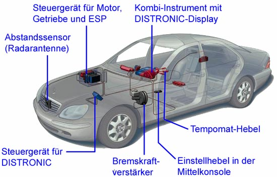 Acc sensor